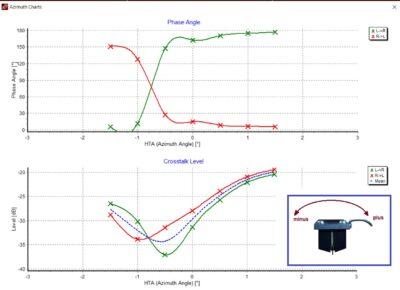 Galibier Design - Azimuth Chart
